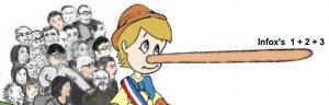 Dessin_Infox s Municipales_article_avril2019_Pinocchio nez L3_infox s 1+2+3