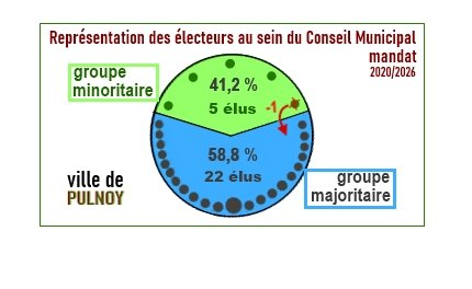 Fromage_elections_41-59_5-22_v2 avec-1_vdef